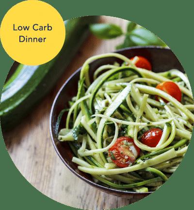 Ernährungsplan Beispiel-Rezept Abendessen Zucchini Pasta